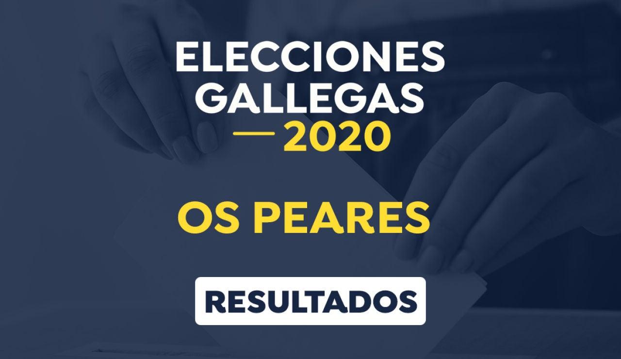 Elecciones Galicia 2020: Resultado de las elecciones gallegas en Os Peares, Ourense
