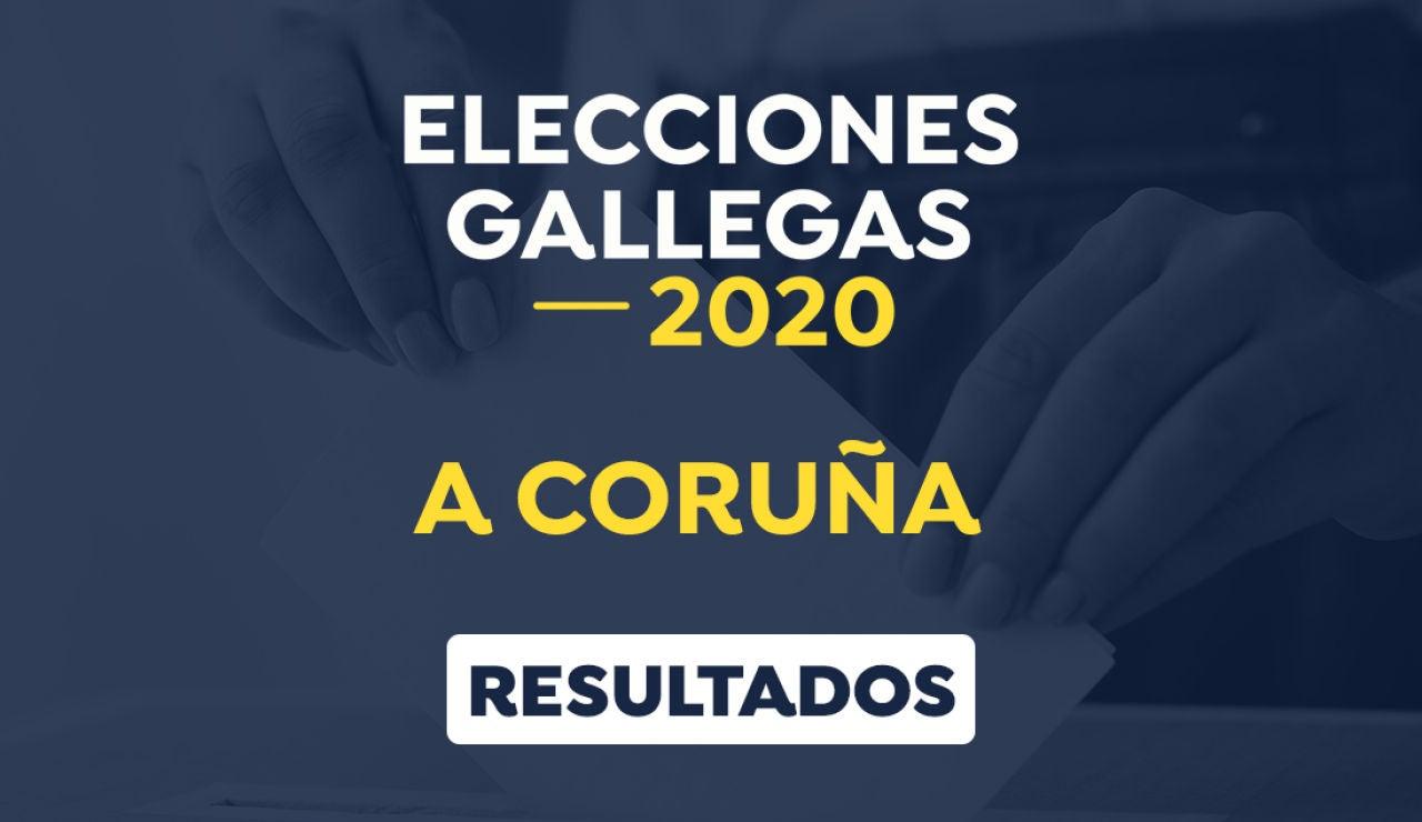 Elecciones gallegas 2020: Resultado de las elecciones gallegas 2020 en A Coruña