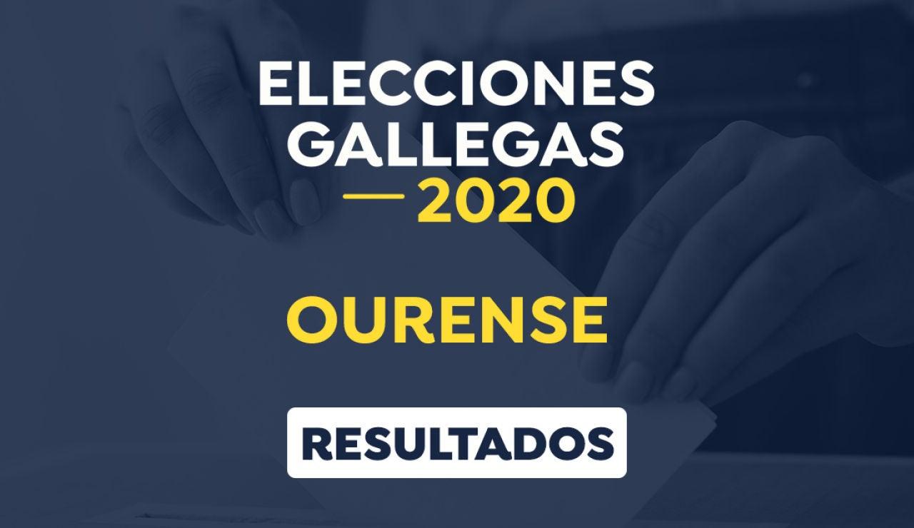 Elecciones gallegas 2020: Resultado de las elecciones gallegas en la ciudad de Ourense