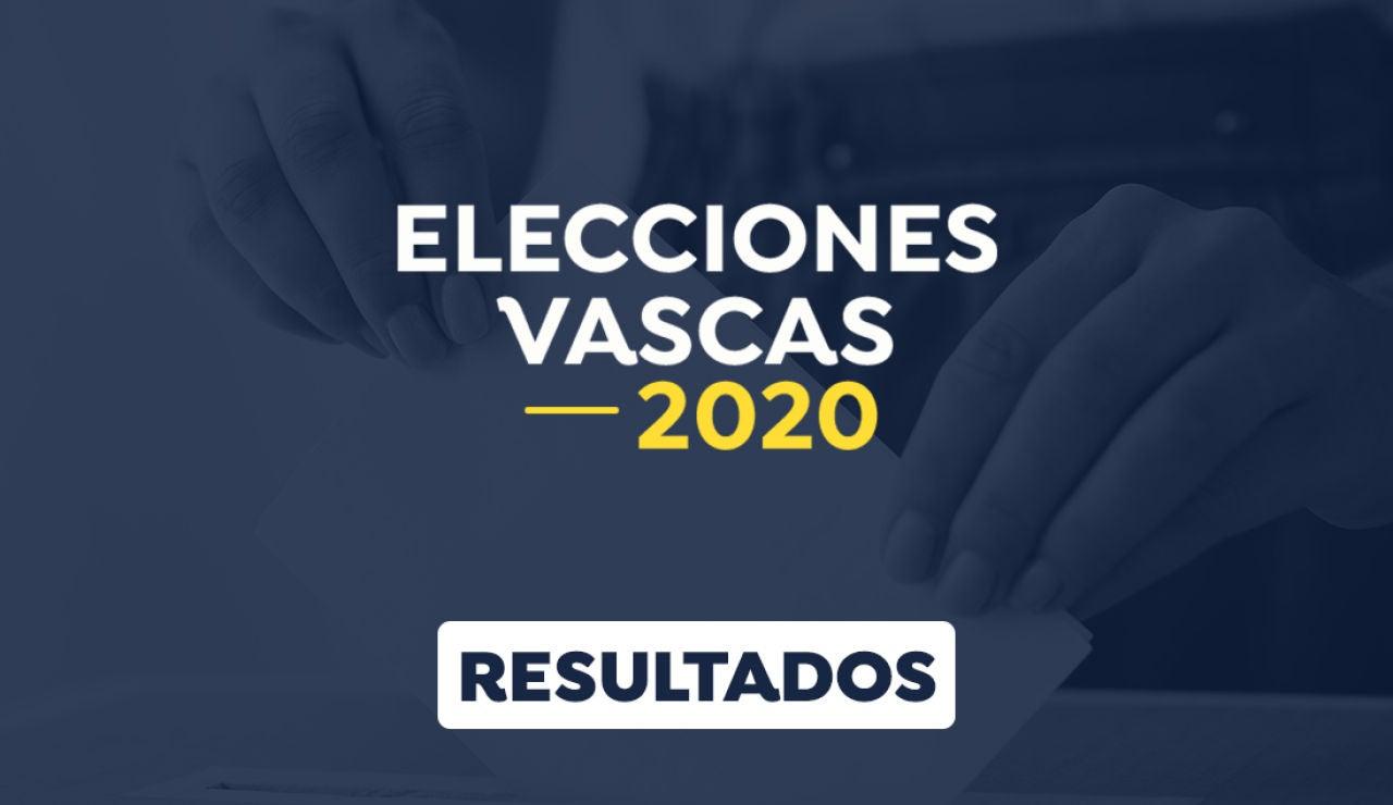 Elecciones vascas 2020: Resultado de las elecciones del País Vasco el 12-J
