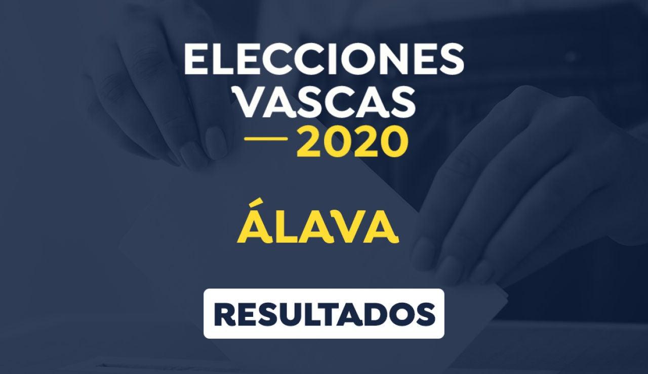 Elecciones País Vasco 2020: Resultado de las elecciones vascas 2020 en Álava el 12-J