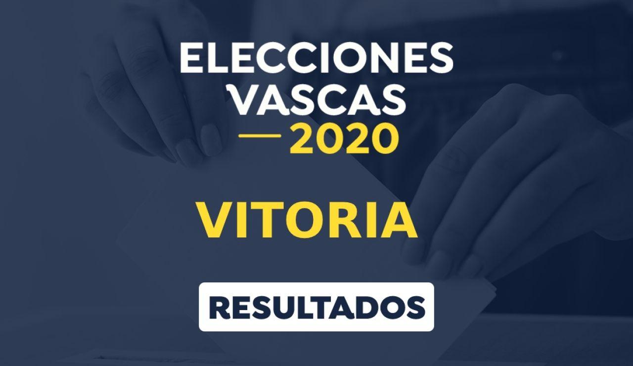 Elecciones País Vasco 2020: Resultado de las elecciones vascas en Vitoria, Álava