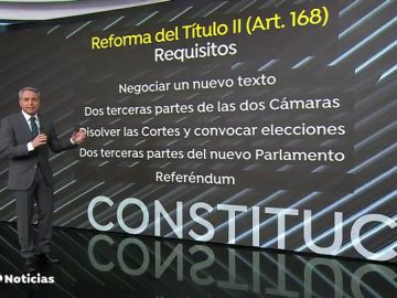 Vicente Vallés explica las dificultades ..... para la inviolabilidad del Rey  Constitución.............