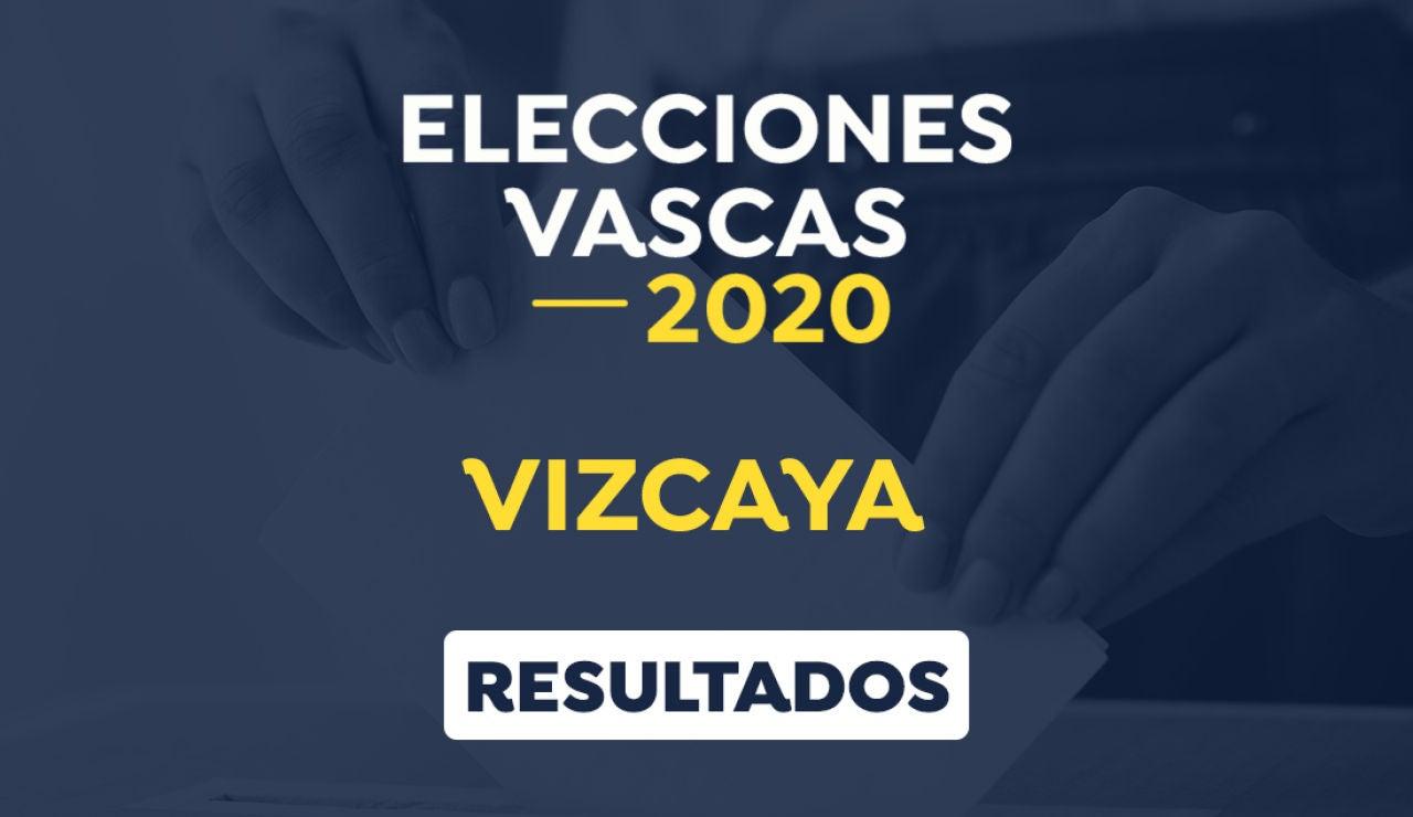 Elecciones País Vasco 2020: Resultado de las elecciones vascas en Vizcaya