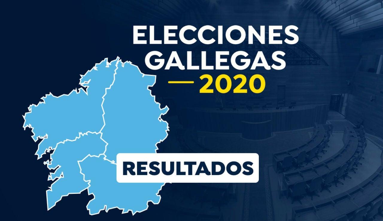 Mapa resultados elecciones gallegas 2020