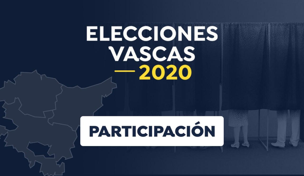Elecciones vascas 2020: Participación en las elecciones del País Vasco el 12-J