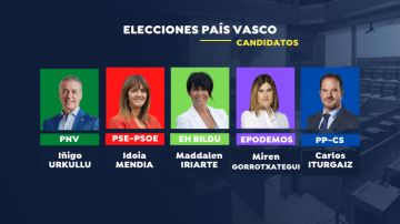 Candidatos elecciones País Vasco