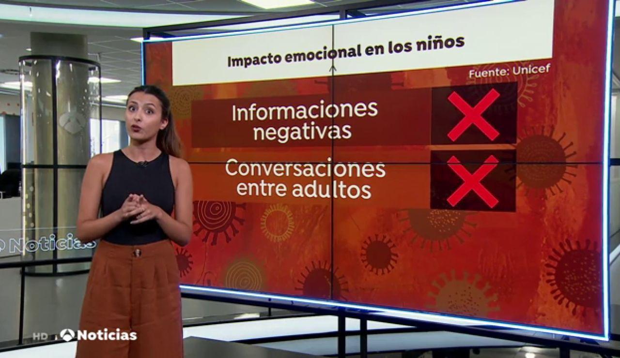 Como evitar  que los niños sufran miedo fobia o ansiedad tras la pandemia del coronavirus
