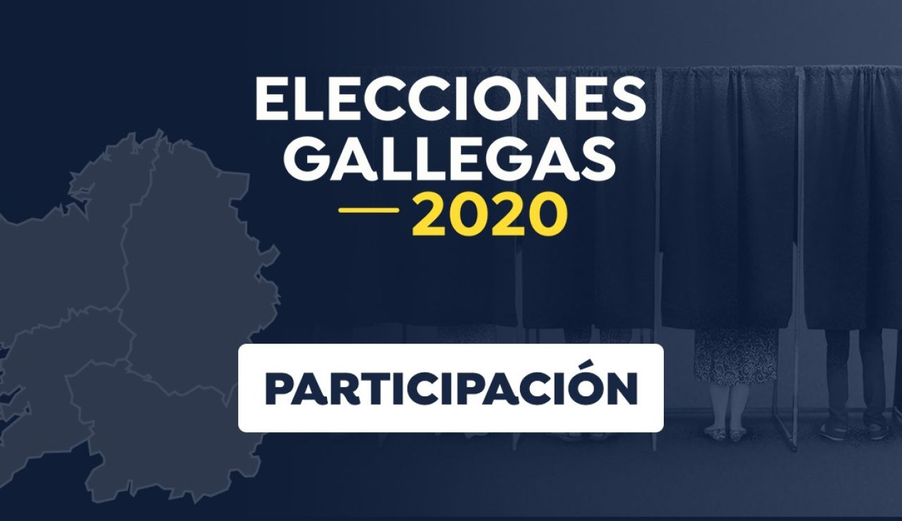 Elecciones Galicia 2020: Participación en las elecciones gallegas el 12-J