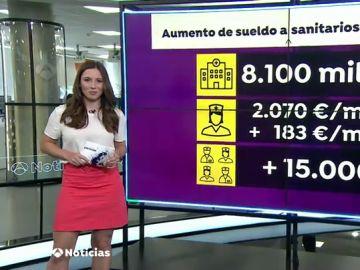Experto sanitarios Francia