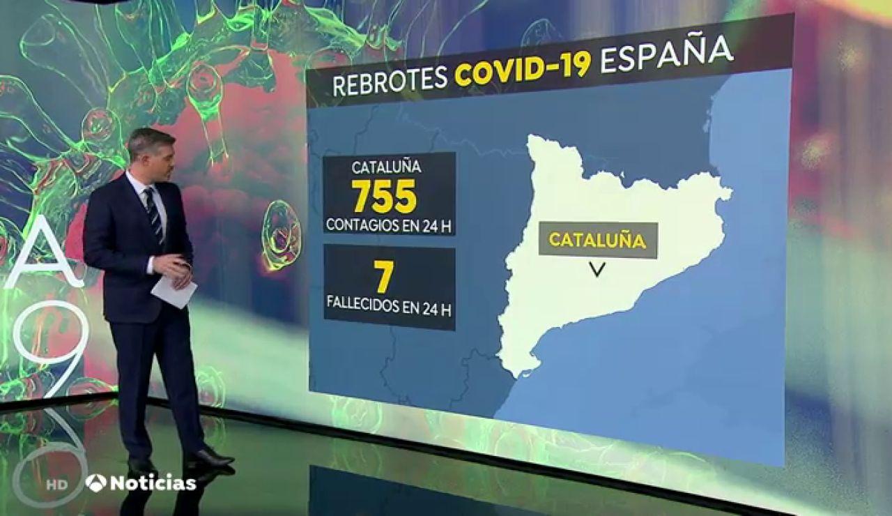 El coronavirus no da una tregua a Cataluña