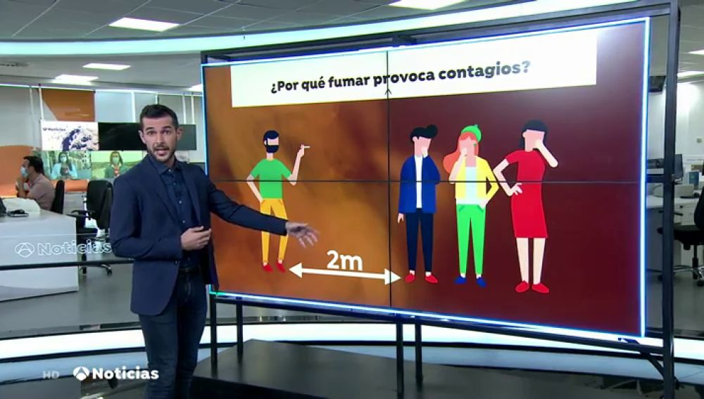 ¿Por qué fumar puede provocar más contagios de coronavirus?