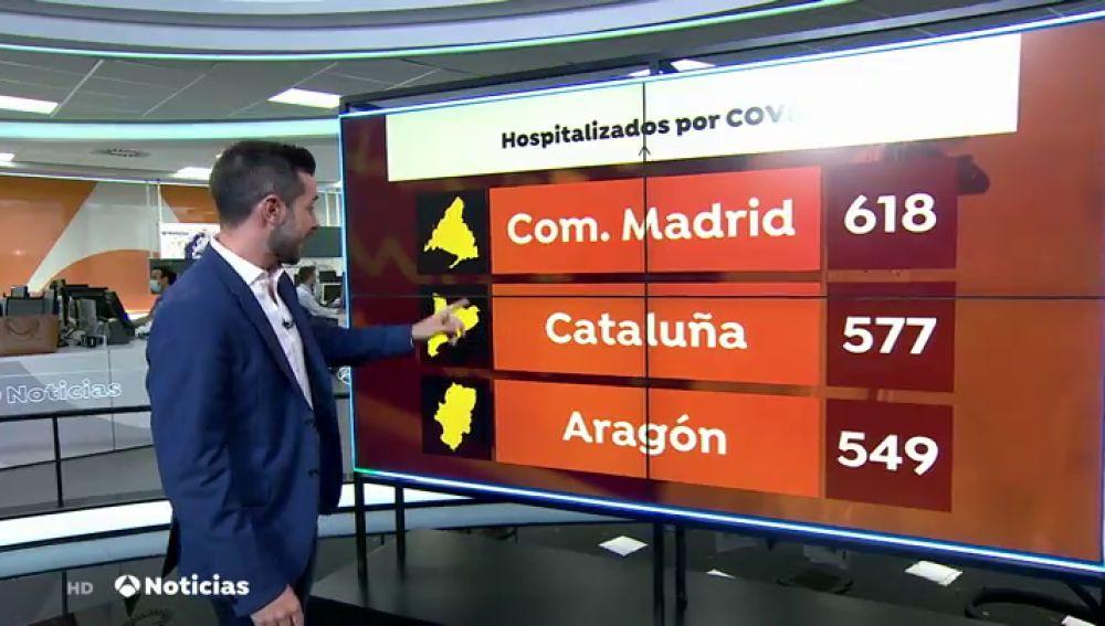 Nueve de las 26 ambulancias del servicio de urgencias de Madrid no tienen médicos