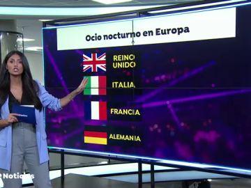Los países europeos en los que el ocio nocturno no está permitido detectan menos casos de coronavirus