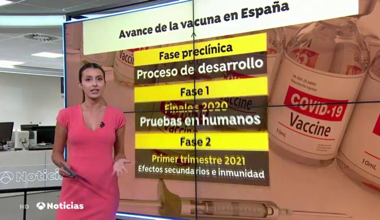 """El estado de los 12 proyectos de vacuna en España: """"No es cuestión de rapidez, sino de calidad"""""""
