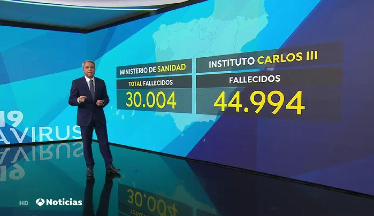 España supera los 30.000 muertos y 300.000 contagiados de coronavirus