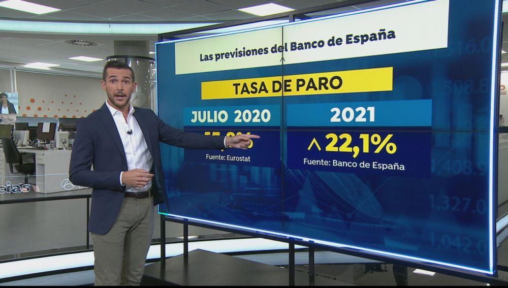 Empeoran las previsiones del Banco de España