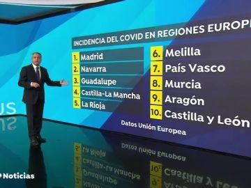 MADRID EUROPA