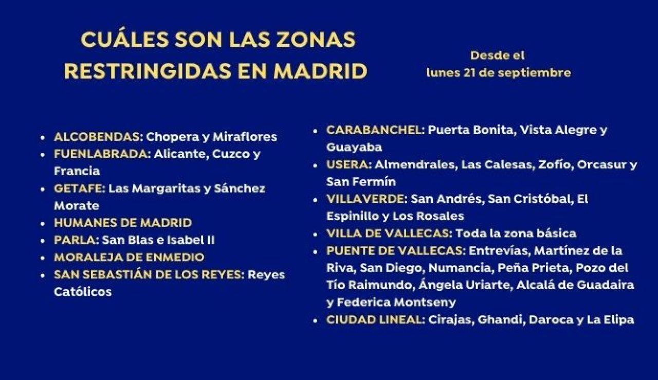 Zonas restringidas en Madrid por la pandemia de coronavirus