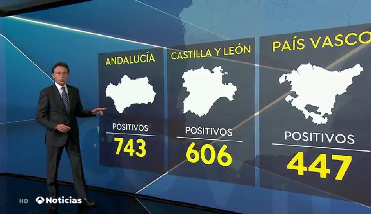 Los contagios de coronavirus siguen en aumento en la mayoría de comunidades autónomas
