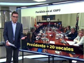 La renovación del Consejo del Poder Judicial, entre los retos de la Justicia española según la Comisión Europea