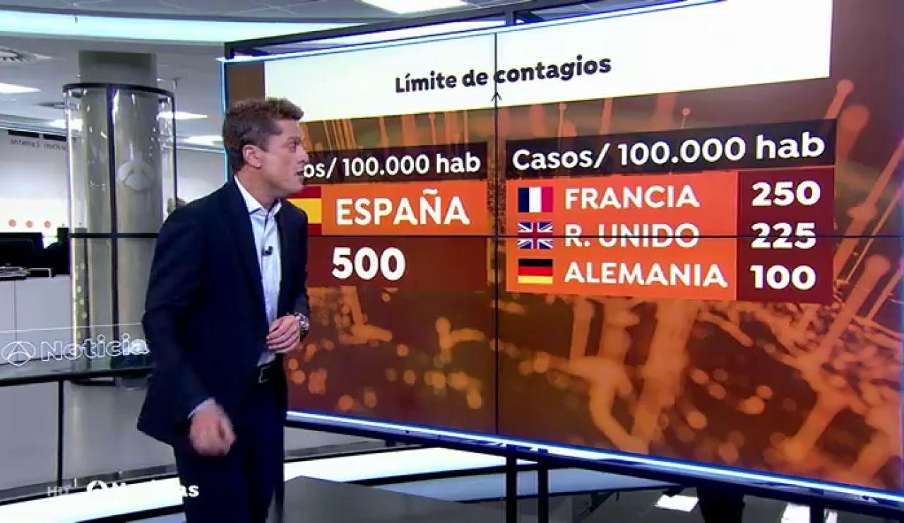 ¿Qué criterio siguen países como Alemania o Francia para implantar restricciones ante el coronavirus?