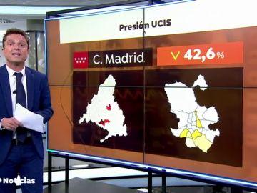 Madrid asegura que ha reducido la presión hospitalaria y que las urgencias han descendido en un 40%