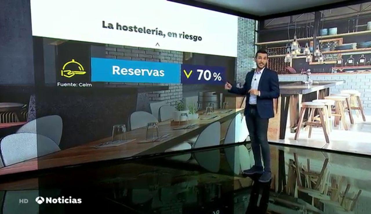 Hasta 75.000 cenas anuladas en Madrid durante el primer fin de semana de cierre por el coronavirus, con un impacto de 8 millones de euros