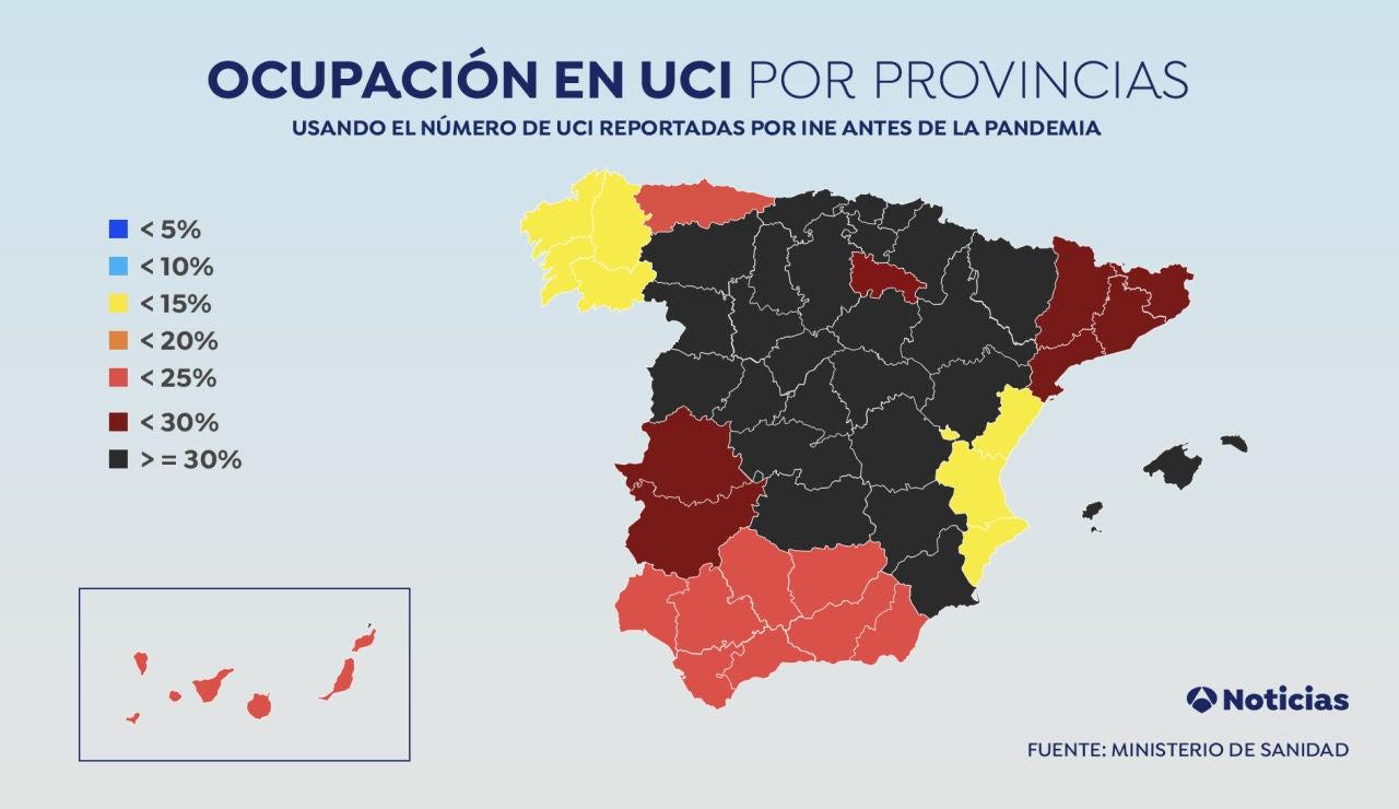 Presión hospitalaria en las UCI