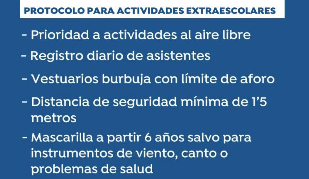 Protocolo de actividades extraescolares de Cataluña