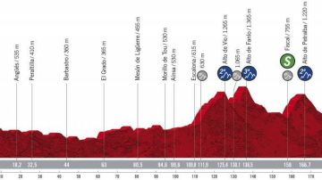 La quinta etapa de la Vuelta a España llevará al pelotón desde Huesca a Sabiñánigo, con un recorrido de 184,4 kilómetros.
