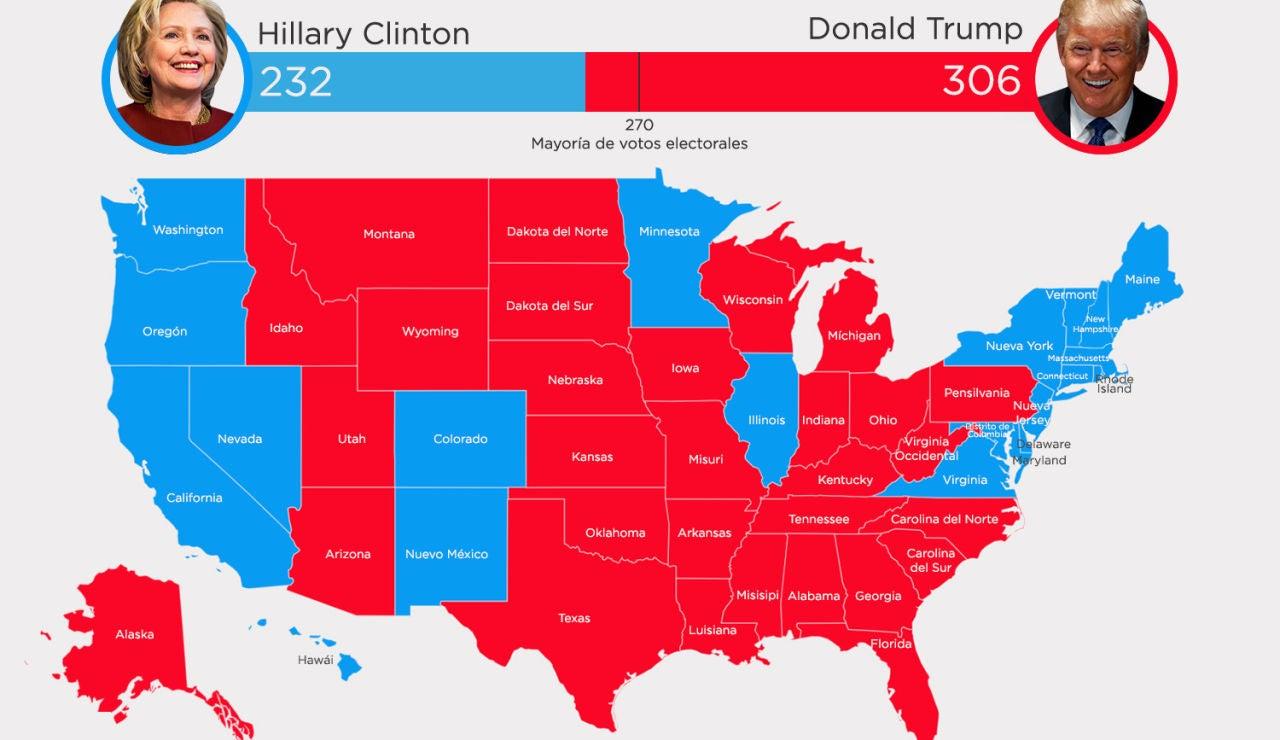 Donald Trump vs Joe Biden, así funcionan las elecciones de EEUU o por qué no siempre es presidente el candidato más votado