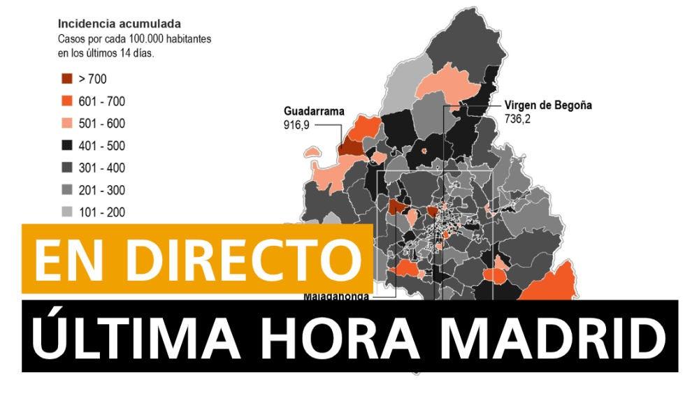 Última hora de Madrid, en directo: Zonas básicas de salud, confinamiento, estado de alarma