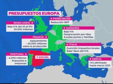 España, el único país de Europa que sube impuestos en plena plandemia