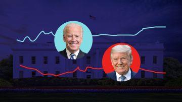 ¿Quién ganará la elecciones de Estados Unidos? Últimos sondeos de las elecciones en EEUU
