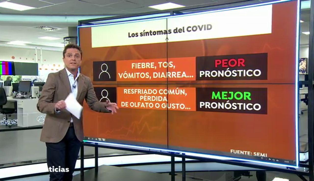 Los primeros síntomas del coronavirus pueden dar una pista de la gravedad de la enfermedad