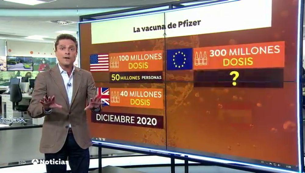 ¿Qué países serán los primeros en recibir la vacuna del coronavirus de Pfizer?