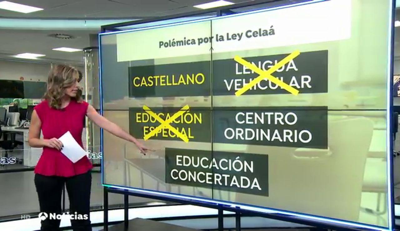 NUEVA (Puntos más polémicos, de la concertada a la eliminación del castellano)- Alba