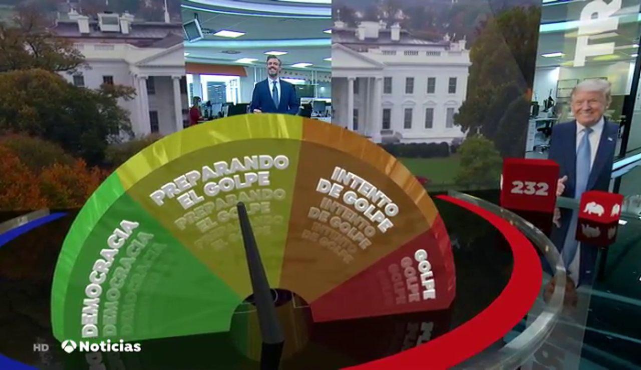 El 'golpómetro' que mide si lo que se vive en Estados Unidos es un golpe de estado