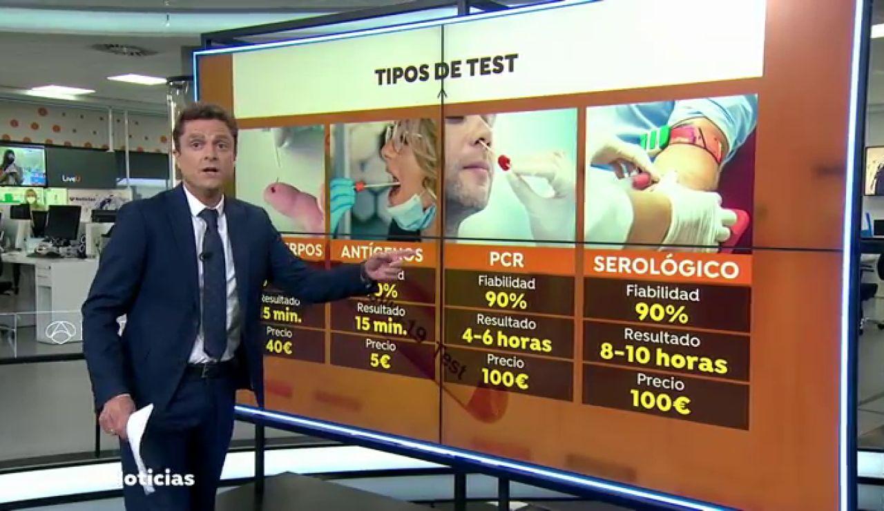 Tipos de test para detectar el coronavirus: fiabilidad, modo de empleo, precio y tiempo en conocer el resultado