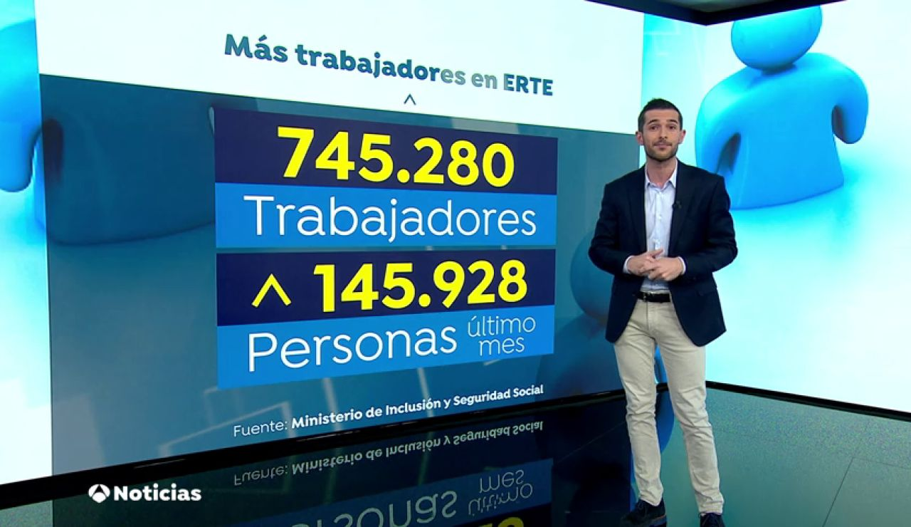 Otros 137.000 trabajadores se sumaron a los ERTE en noviembre