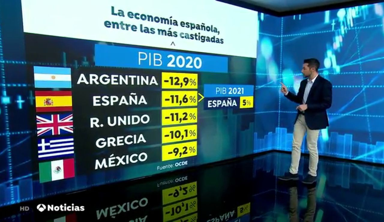El PIB español sufrirá en 2020 la mayor caída de todos los países de la OCDE, un 11,6%