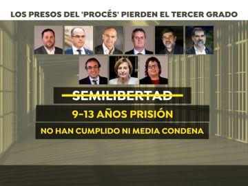 Reacciones a la revocación del tercer grado a los condenados del 'procés' entre el respeto y la venganza