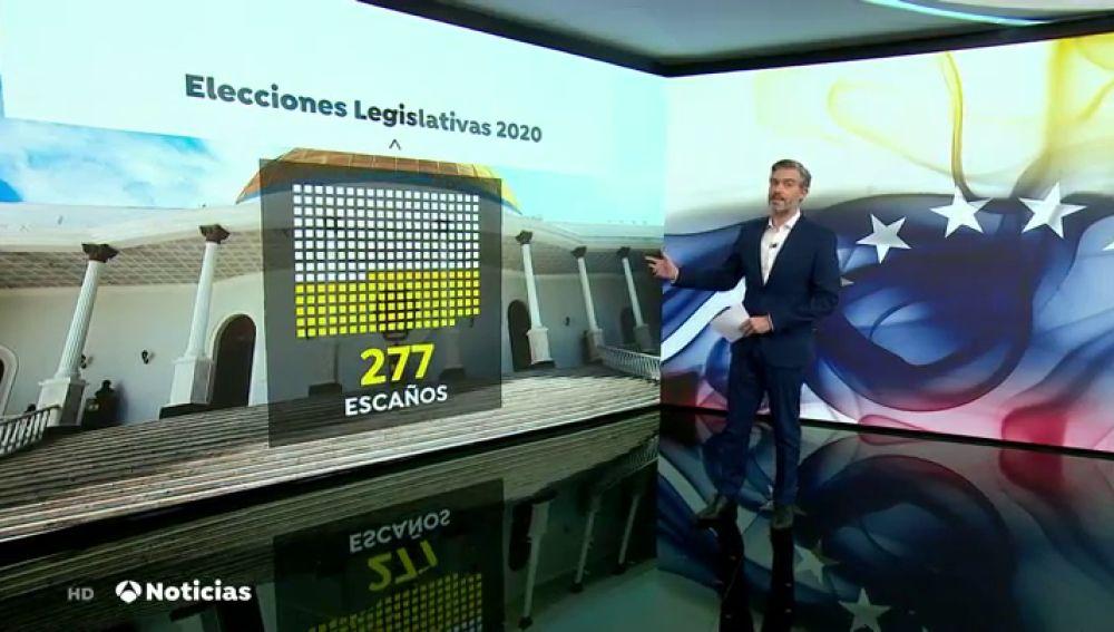 ¿Carecen de garantías democráticas las elecciones de Venezuela?