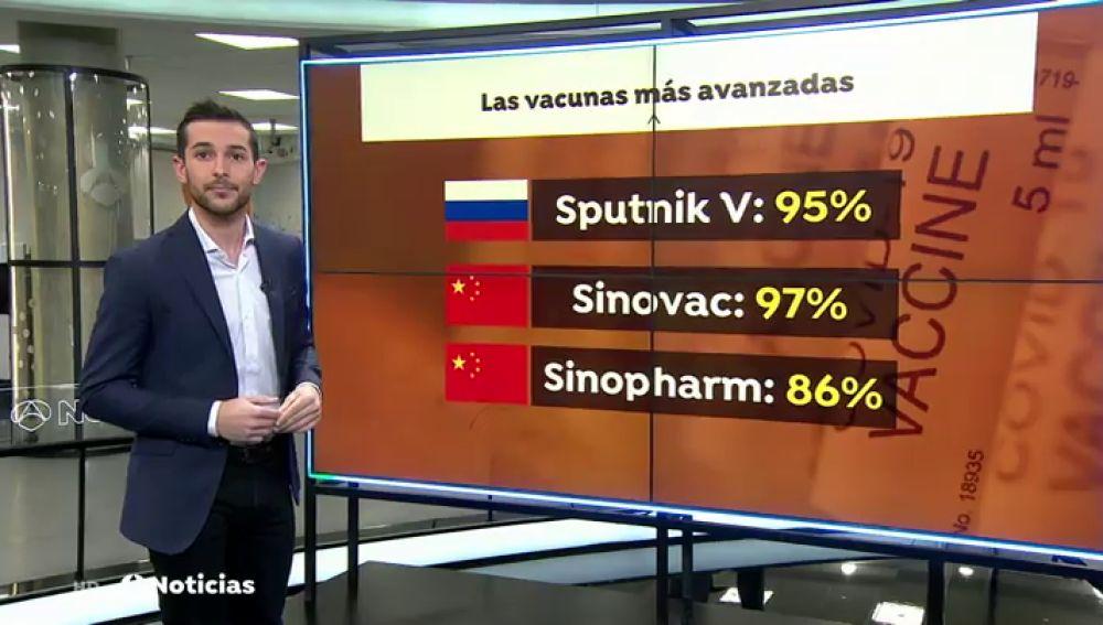 ¿Cuándo llegará a España la vacuna contra el coronavirus que ya se está poniendo en Reino Unido?