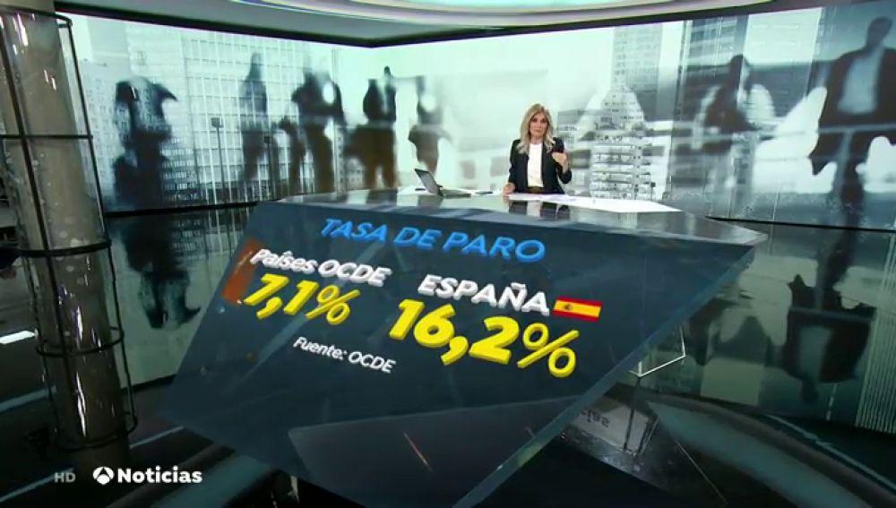 España, con un 16'2%, es el tercer país con más tasa de paro de la OCDE
