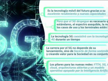 El diario La Razón impulsa un foro sobre el 5G, la tecnología móvil que revolucionará el futuro