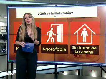 ¿Qué es la hafefobia, la fobia que se ha disparado durante la pandemia de coronavirus?