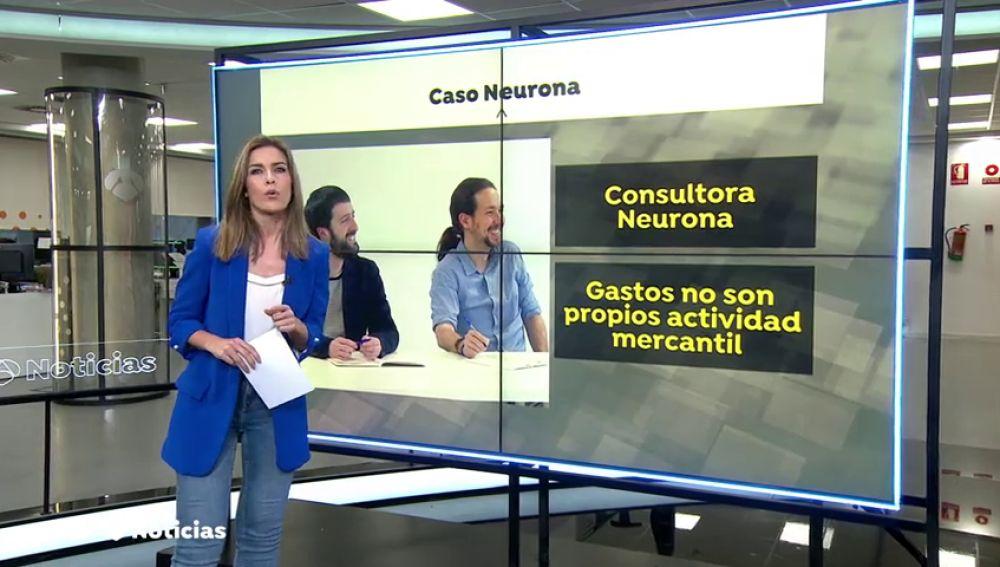 El juez que investiga el caso Neurona pone en duda los pagos de Podemos a la consultora