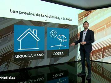 La crisis del coronavirus provoca una caída en la vivienda entre el 5 y 7%, las más afectadas son las segundas residencias
